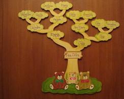 �rvore Geneal�gica Fam�lia Urso 2