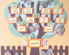 �rvore Geneal�gica Menina - AG1313