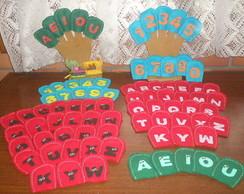 Dedoche alfabeto