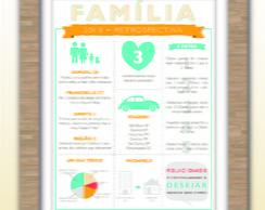 Infogr�fico da Fam�lia: foto 13x18