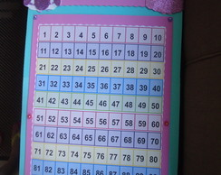 Tabela Num�rica Princesas