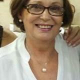 Maria Nazar�