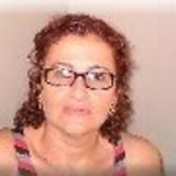 Izabel Ferreira Macedo