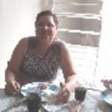 Ivonete Martins