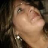 Rosenei Benites Da Silva