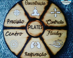 Quadro Decorativo Pilates Contrologia