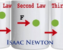 Caneca - As leis de Newton