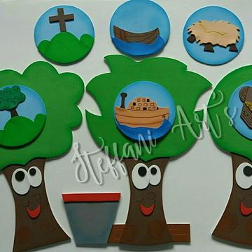 A lição das três árvores.