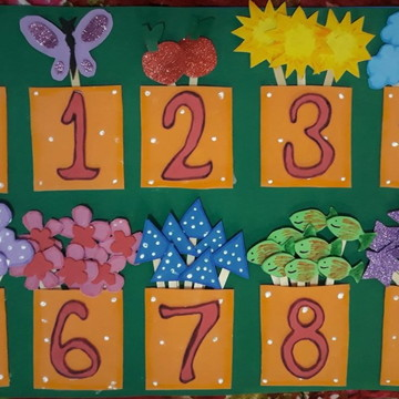 Painel Numérico Decorativo/ Educativo, infantil!