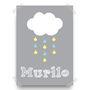 Poster-chuva-de-bencaos-com-nome-digital-para-imprimir
