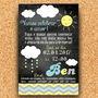 Convite-festa-nuvem-chalkboard-digital-aniversario