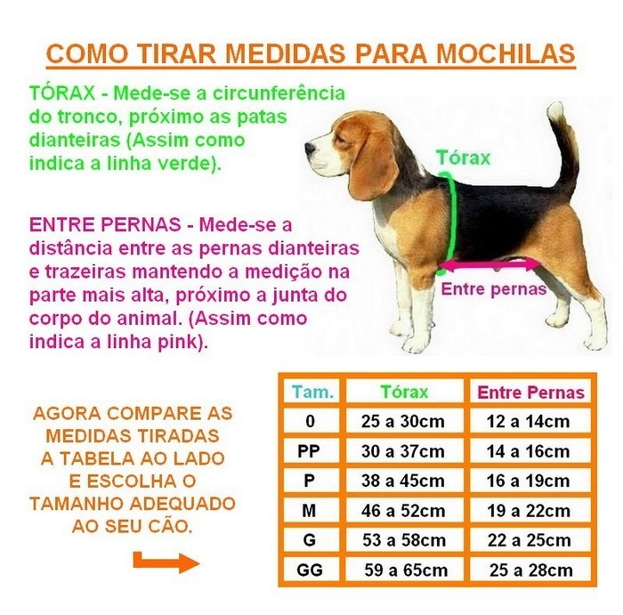 7d967f77e Mochilas Canguru Bagdog Transporte De Cães Bolsa De Cachorro no Elo7 ...