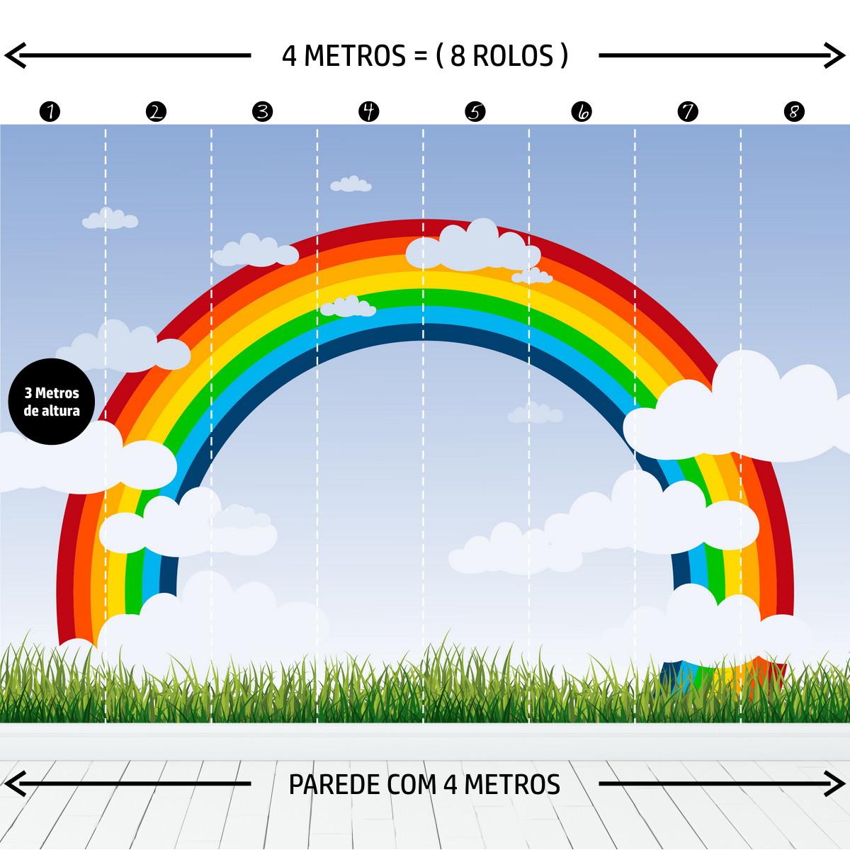 Adesivo De Parede Painel Arco Iris Ceu Cenario Infantil No Elo7