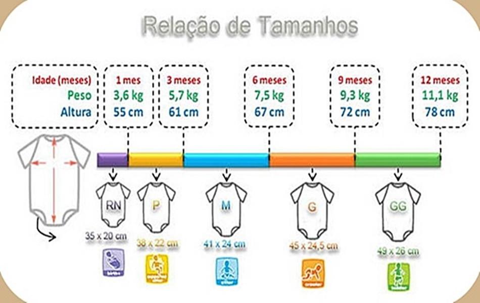 Body Fluminense Com Proteção UV 50+ - tam M ( 3-6 meses ) no Elo7   Shop  Charme - Moda baby, kids, teen e adulto (C95048) ad4e071cb0
