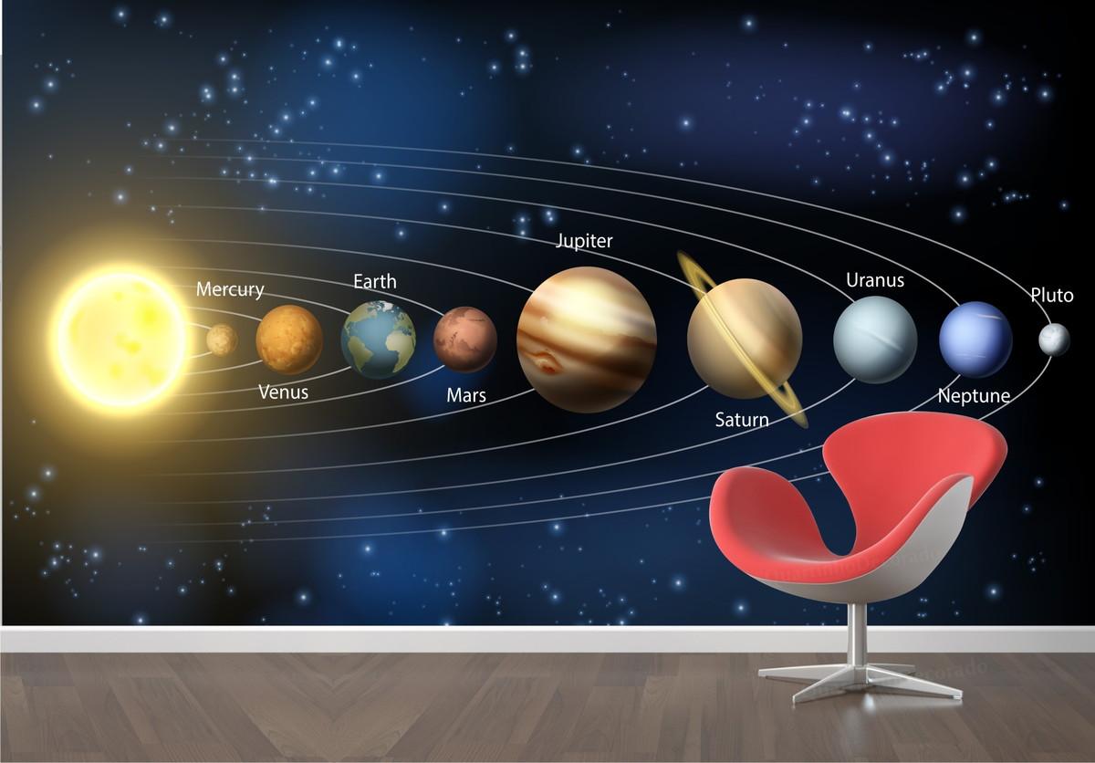 Adesivo Mapa Sistema Solar Planeta GG M2 No Elo7