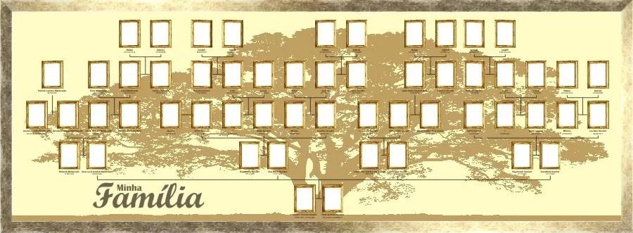 quadro 94x34 Árvore genealógica família no elo7 monte seu quadro
